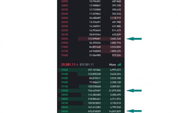A Real Case Study of Bitcoin Order Book Manipulation